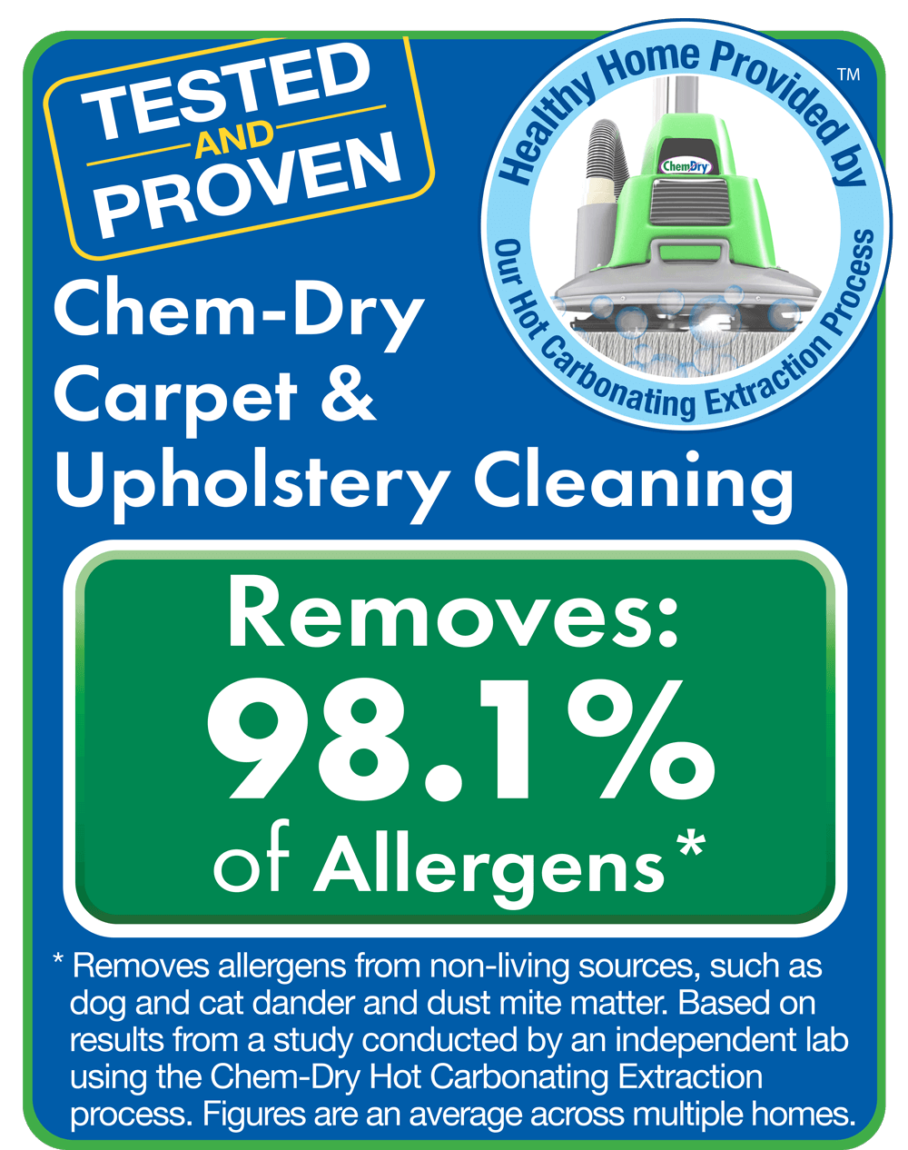 chem-dry upholstery and carpet cleaning health stats.